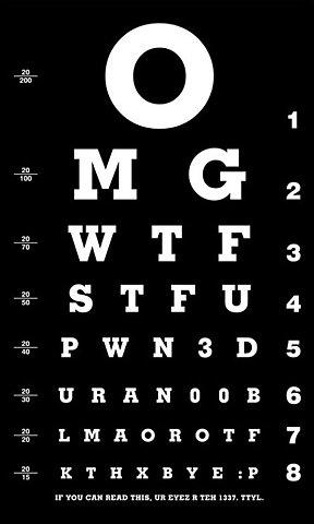 Web-geek-eye-chart