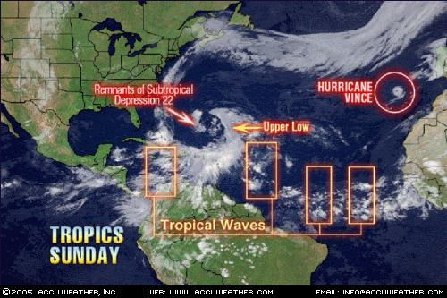 Iws_tropical